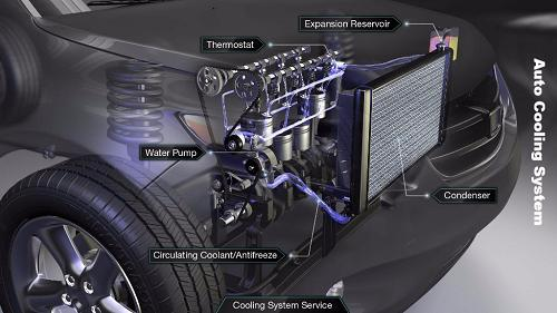 Car Cooling System >> Engine Cooling System Car Overheating Repair San Antonio