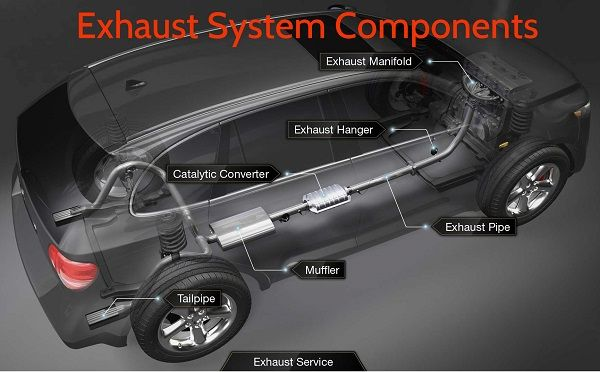 Exhaust and Emissions Repair